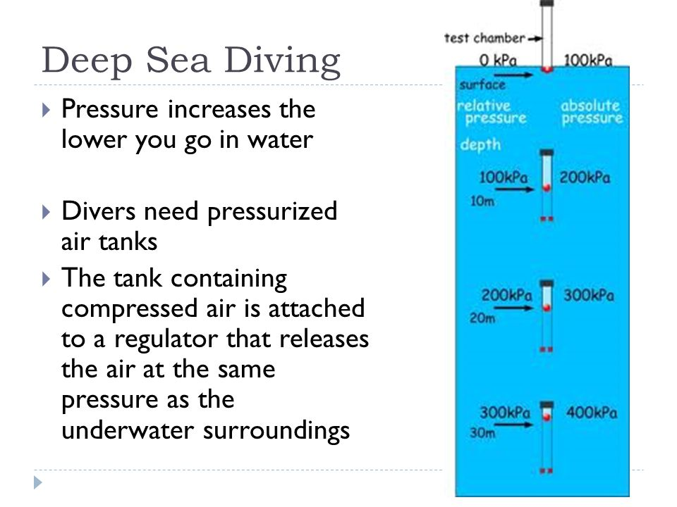 Deep Sea Diving  Pressure increases the lower you go in water  Divers need pressurized air tanks  The tank containing compressed air is attached to a regulator that releases the air at the same pressure as the underwater surroundings