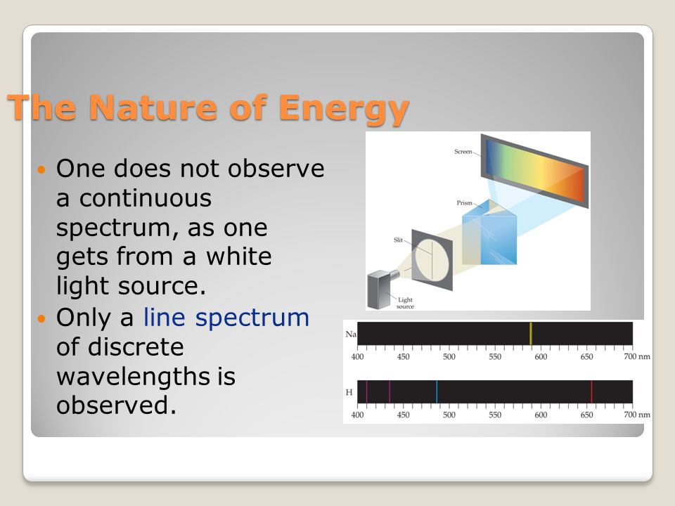 The Nature of Energy One does not observe a continuous spectrum, as one gets from a white light source.