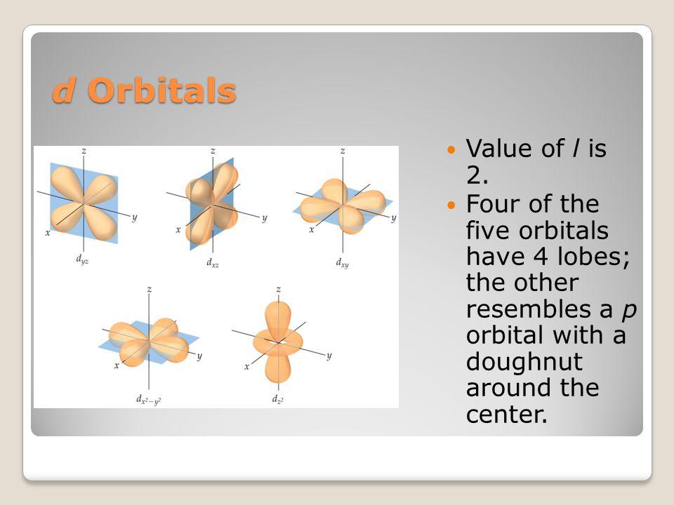 d Orbitals Value of l is 2.