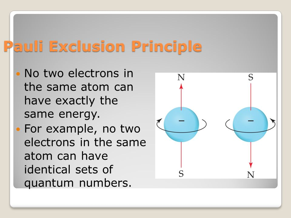 Pauli Exclusion Principle No two electrons in the same atom can have exactly the same energy.