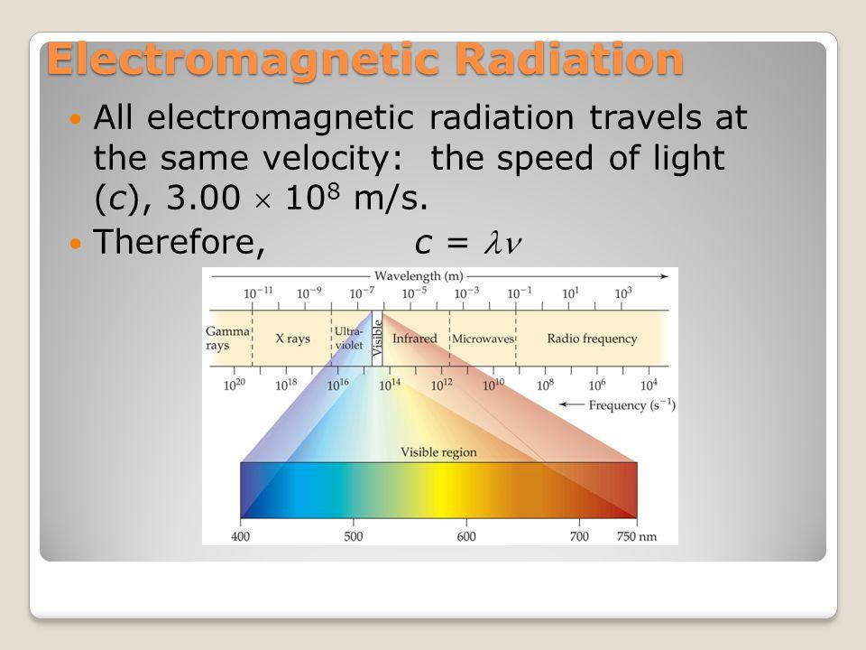 l The next electrons go into the 2s orbital l only 11 more Increasing energy 1s 2s 3s 4s 5s 6s 7s 2p 3p 4p 5p 6p 3d 4d 5d 7p 6d 4f 5f