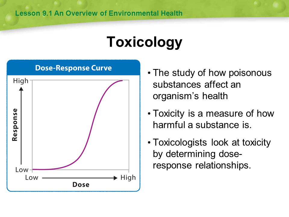 Indoor Chemical Hazards Lesson 9.3 Toxic Substances in the Environment