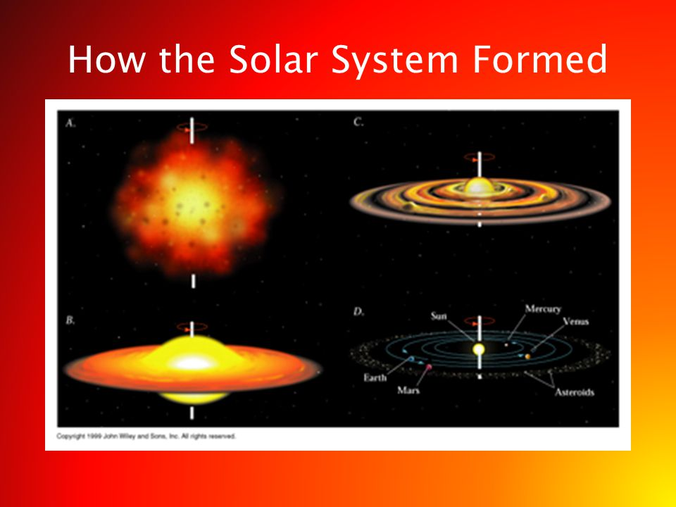 2 Important processes: Convection and Radiation