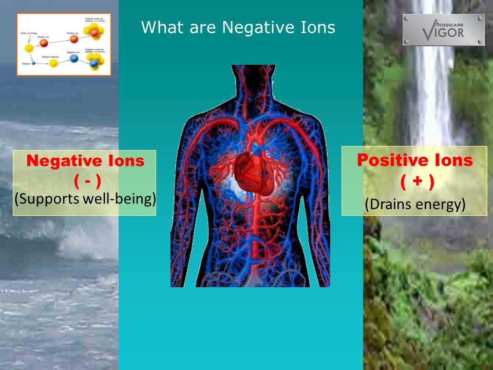 What are Negative Ions (Supports well-being) (Drains energy)