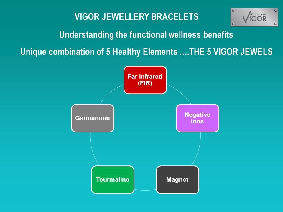 Understanding the functional wellness benefits Unique combination of 5 Healthy Elements ….THE 5 VIGOR JEWELS Far Infrared (FIR) Negative Ions MagnetTourmalineGermanium