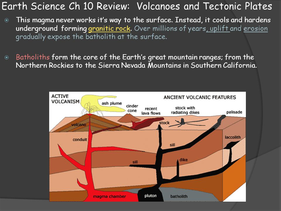 Earth Science Ch 10 Review: Volcanoes and Tectonic Plates  This magma never works it's way to the surface. Instead, it cools and hardens underground