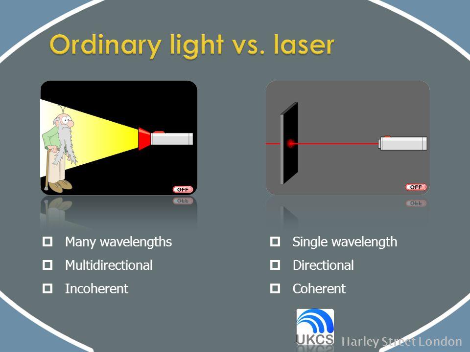  Many wavelengths  Multidirectional  Incoherent  Single wavelength  Directional  Coherent Harley Street London