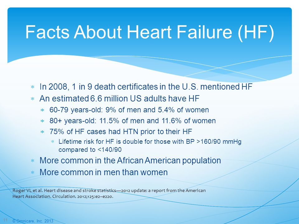 Facts About Heart Failure (HF)  In 2008, 1 in 9 death certificates in the U.S.