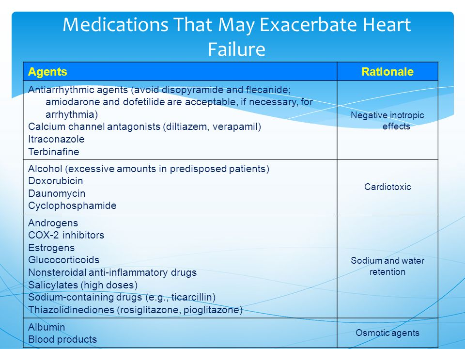 Medications That May Exacerbate Heart Failure AgentsRationale Antiarrhythmic agents (avoid disopyramide and flecanide; amiodarone and dofetilide are acceptable, if necessary, for arrhythmia) Calcium channel antagonists (diltiazem, verapamil) Itraconazole Terbinafine Negative inotropic effects Alcohol (excessive amounts in predisposed patients) Doxorubicin Daunomycin Cyclophosphamide Cardiotoxic Androgens COX-2 inhibitors Estrogens Glucocorticoids Nonsteroidal anti-inflammatory drugs Salicylates (high doses) Sodium-containing drugs (e.g., ticarcillin) Thiazolidinediones (rosiglitazone, pioglitazone) Sodium and water retention Albumin Blood products Osmotic agents
