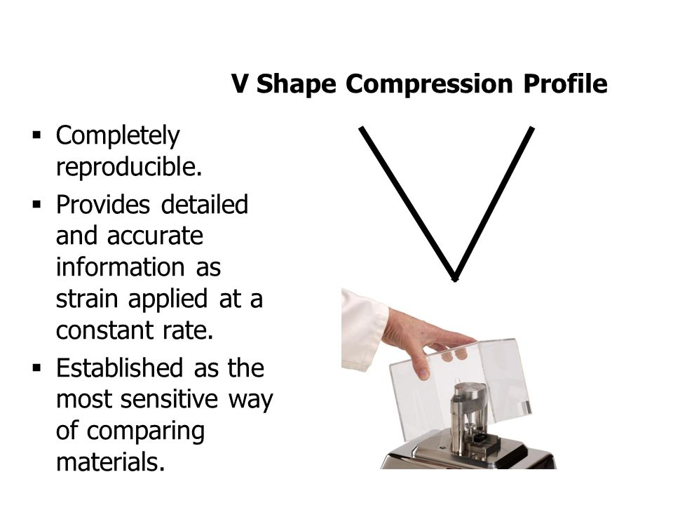 V Shape Compression Profile  Completely reproducible.