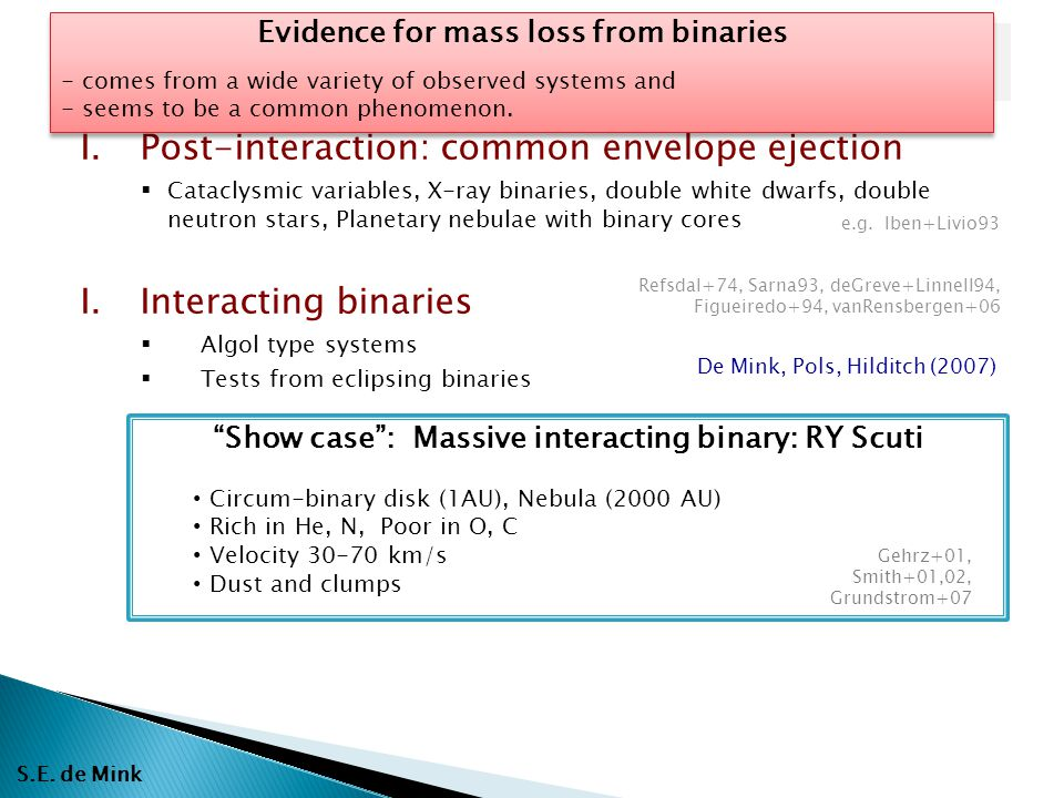 I.Post-interaction: common envelope ejection  Cataclysmic variables, X-ray binaries, double white dwarfs, double neutron stars, Planetary nebulae with binary cores I.Interacting binaries  Algol type systems  Tests from eclipsing binaries S.E.