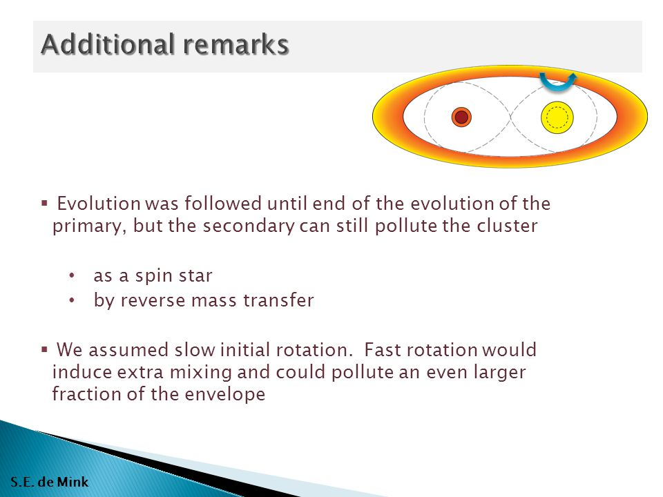  Evolution was followed until end of the evolution of the primary, but the secondary can still pollute the cluster as a spin star by reverse mass transfer  We assumed slow initial rotation.