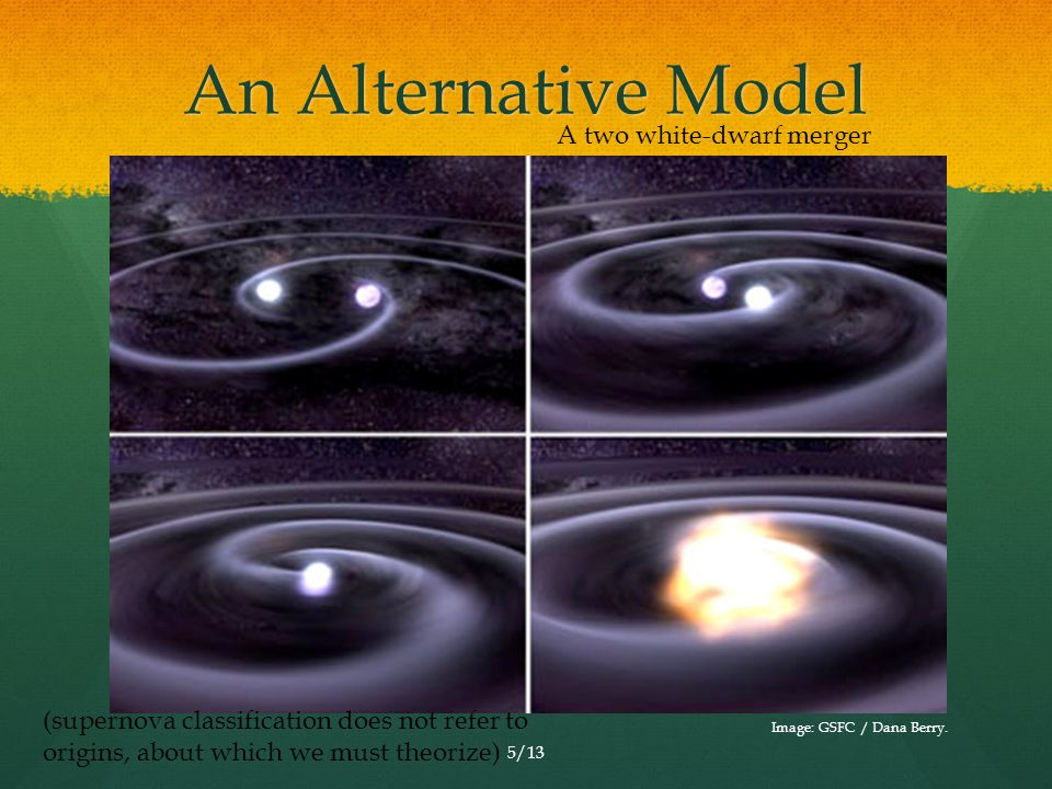 An Alternative Model 5/13 Image: GSFC / Dana Berry.