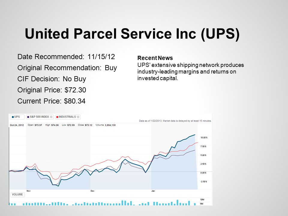 United Parcel Service Inc (UPS) Date Recommended: 11/15/12 Original Recommendation: Buy CIF Decision: No Buy Original Price: $72.30 Current Price: $80.34 Recent News UPS extensive shipping network produces industry-leading margins and returns on invested capital.