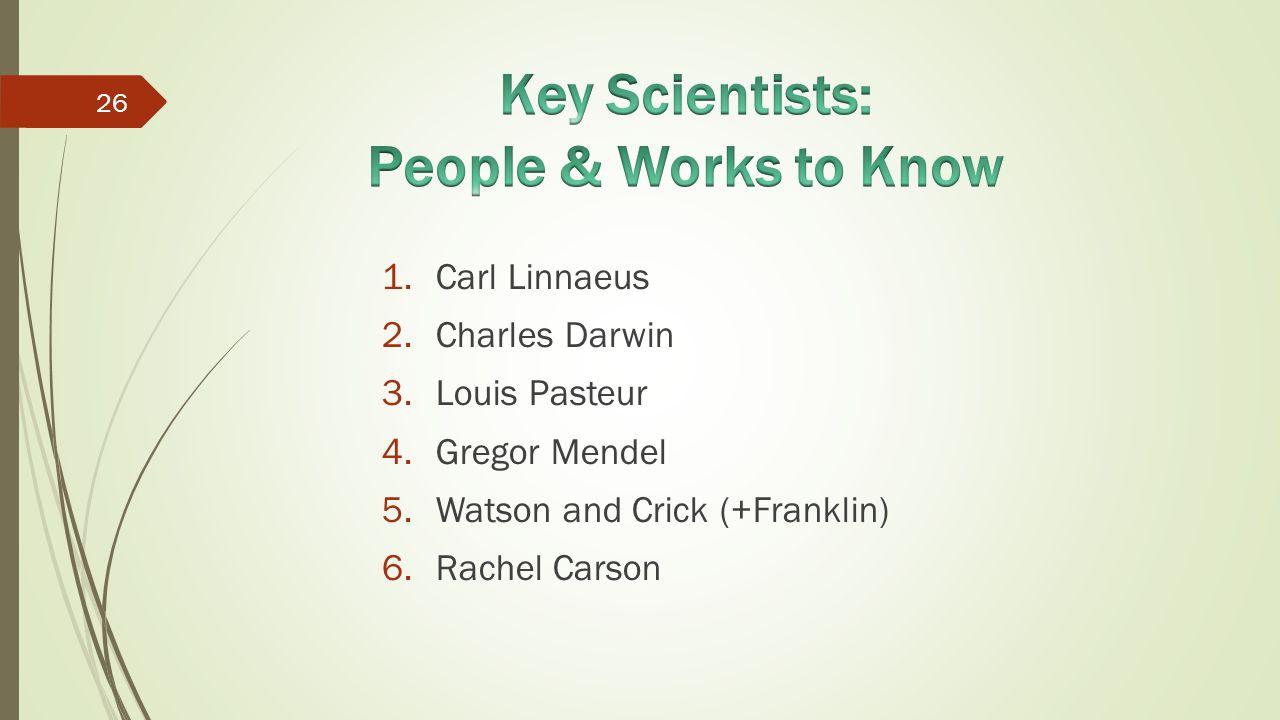 1.Carl Linnaeus 2.Charles Darwin 3.Louis Pasteur 4.Gregor Mendel 5.Watson and Crick (+Franklin) 6.Rachel Carson 26