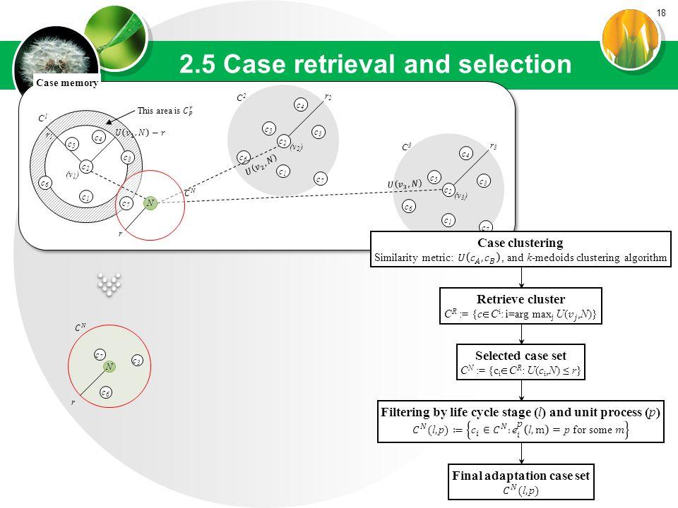18 c2c2 c4c4 c6c6 r2r2 (v 2 ) c1c1 c5c5 C2C2 c7c7 c3c3 c2c2 c4c4 c6c6 r3r3 (v 3 ) c1c1 c5c5 C3C3 c7c7 c3c3 Case memory c2c2 c4c4 c6c6 c7c7 r1r1 (v 1 )