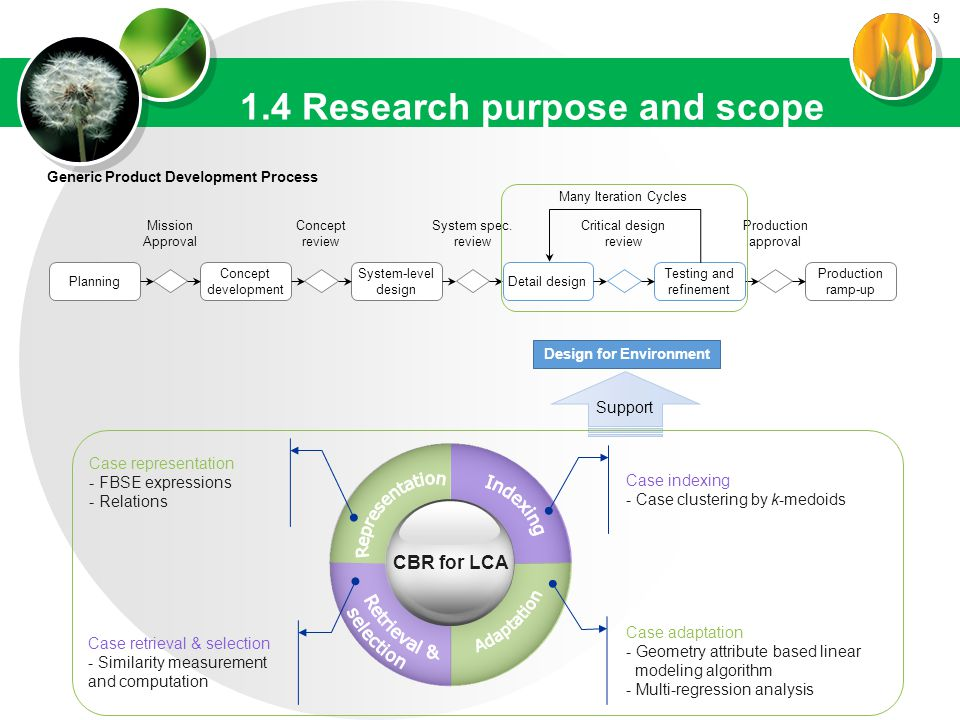 9 1.4 Research purpose and scope Planning Concept development System-level design Detail design Testing and refinement Production ramp-up Mission Approval Concept review System spec.