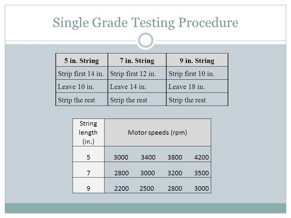 Single Grade Testing Procedure String length (in.) Motor speeds (rpm) 5 3000340038004200 72800 300032003500 92200 250028003000 5 in.