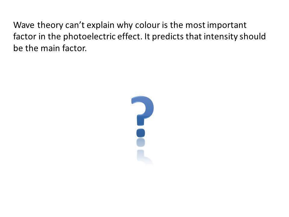 Wave theory can't explain why colour is the most important factor in the photoelectric effect. It predicts that intensity should be the main factor.