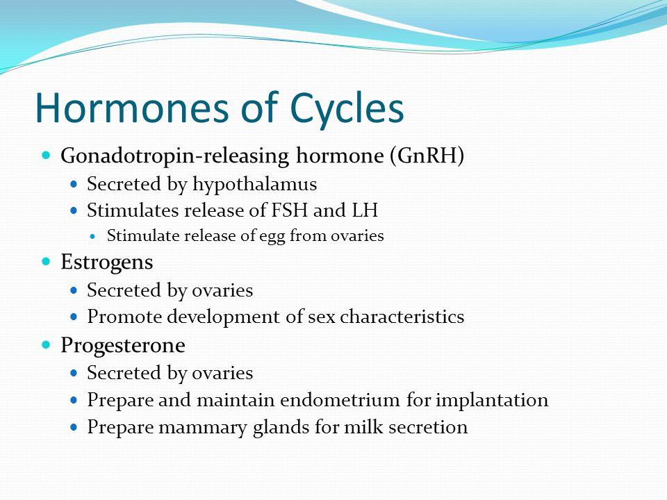 Hormones of Cycles Gonadotropin-releasing hormone (GnRH) Secreted by hypothalamus Stimulates release of FSH and LH Stimulate release of egg from ovari