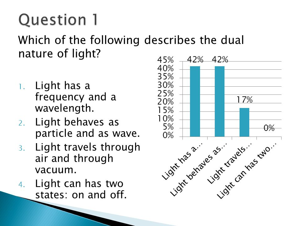 Which of the following describes the dual nature of light.