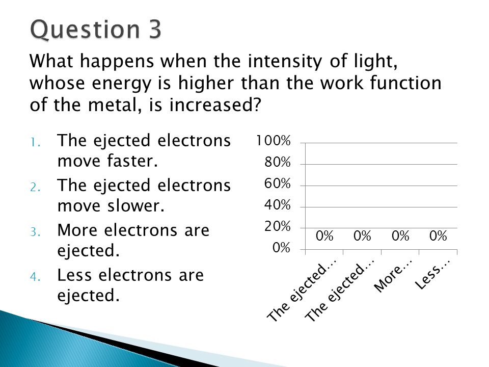 What happens when the intensity of light, whose energy is higher than the work function of the metal, is increased.