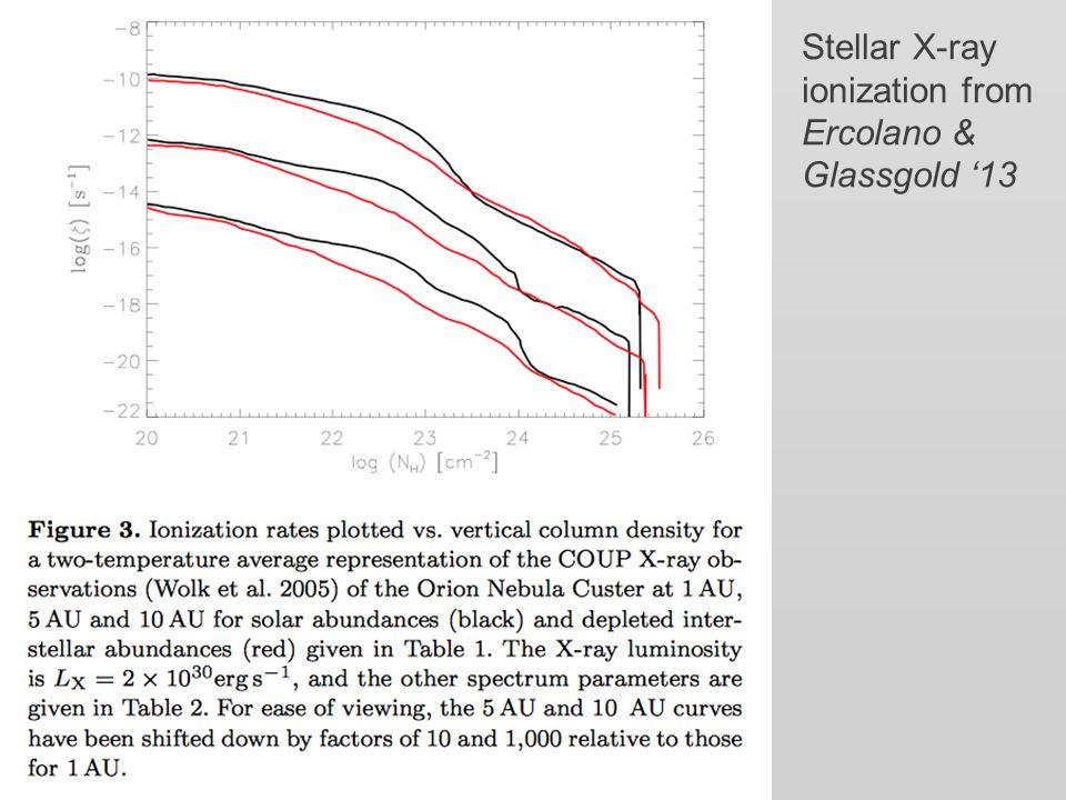 Stellar X-ray ionization from Ercolano & Glassgold '13