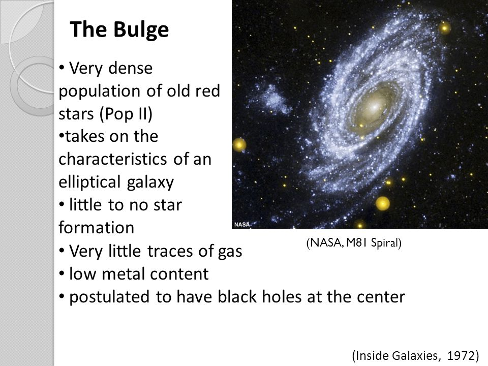 The Bulge Very dense population of old red stars (Pop II) takes on the characteristics of an elliptical galaxy little to no star formation (NASA, M81 Spiral) (Inside Galaxies, 1972) Very little traces of gas low metal content postulated to have black holes at the center