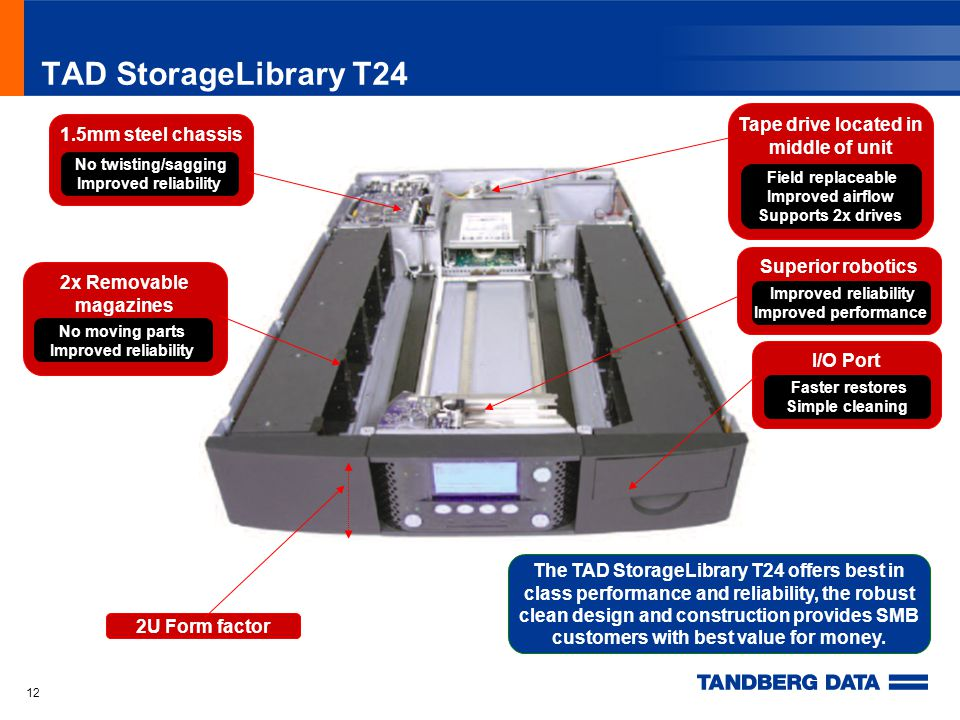 12 TAD StorageLibrary T24 The TAD StorageLibrary T24 offers best in class performance and reliability, the robust clean design and construction provides SMB customers with best value for money.
