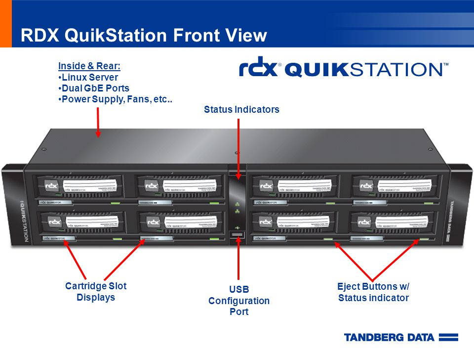 RDX QuikStation Front View Status Indicators USB Configuration Port Cartridge Slot Displays Inside & Rear: Linux Server Dual GbE Ports Power Supply, Fans, etc..
