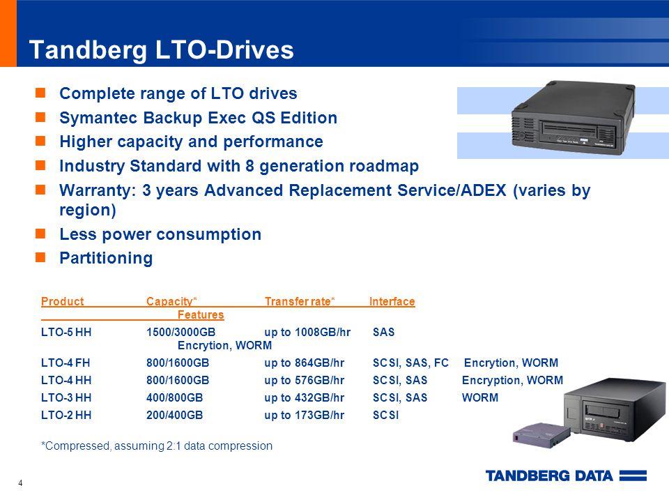 LTO-5 LTFS – Format Anforderung: –LTFS-Tool für das jeweilige Betriebssystem –Firmware Support im Laufwerk LTFS = Taśma jak dysk twardy –Einfach –Pojemność –Prędkość –Wymienność
