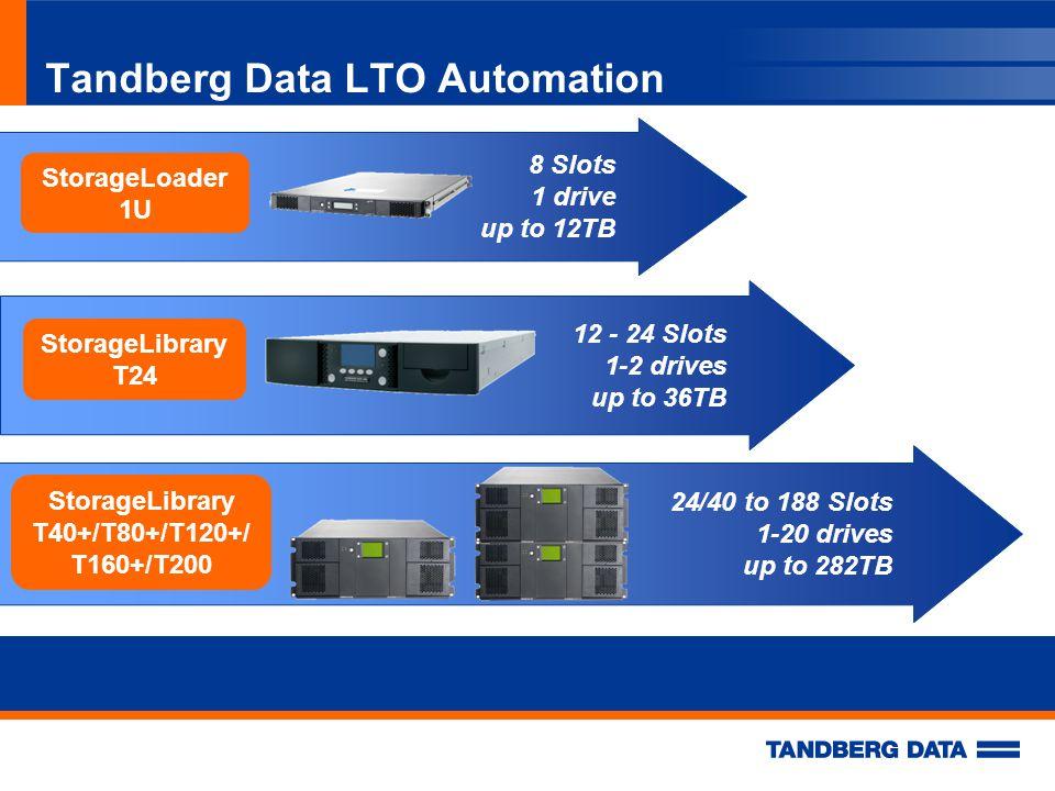 9 StorageLoader 1U LTO Best Value, LTO tape automation: –1U Form factor, 8-slot tape autoloader.