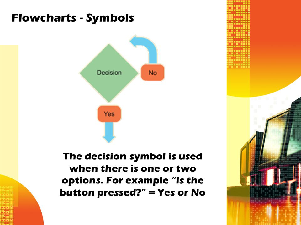 """The decision symbol is used when there is one or two options. For example """"Is the button pressed?"""" = Yes or No Flowcharts - Symbols"""