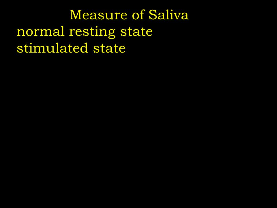 Measure of Saliva normal resting state stimulated state