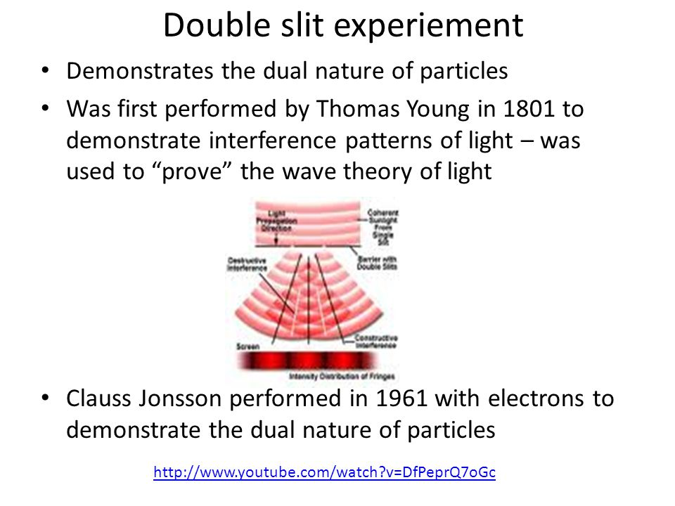 Double slit experiement Demonstrates the dual nature of particles Was first performed by Thomas Young in 1801 to demonstrate interference patterns of light – was used to prove the wave theory of light Clauss Jonsson performed in 1961 with electrons to demonstrate the dual nature of particles http://www.youtube.com/watch v=DfPeprQ7oGc