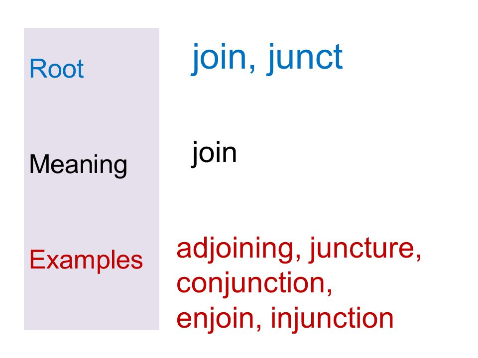 Root Meaning Examples join, junct join adjoining, juncture, conjunction, enjoin, injunction