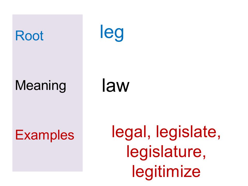 Root Meaning Examples leg law legal, legislate, legislature, legitimize