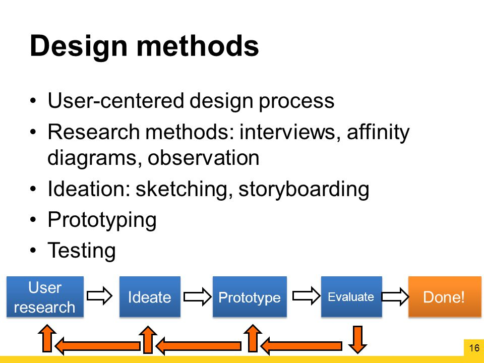 Design methods User-centered design process Research methods: interviews, affinity diagrams, observation Ideation: sketching, storyboarding Prototyping Testing 16 Prototype Done.