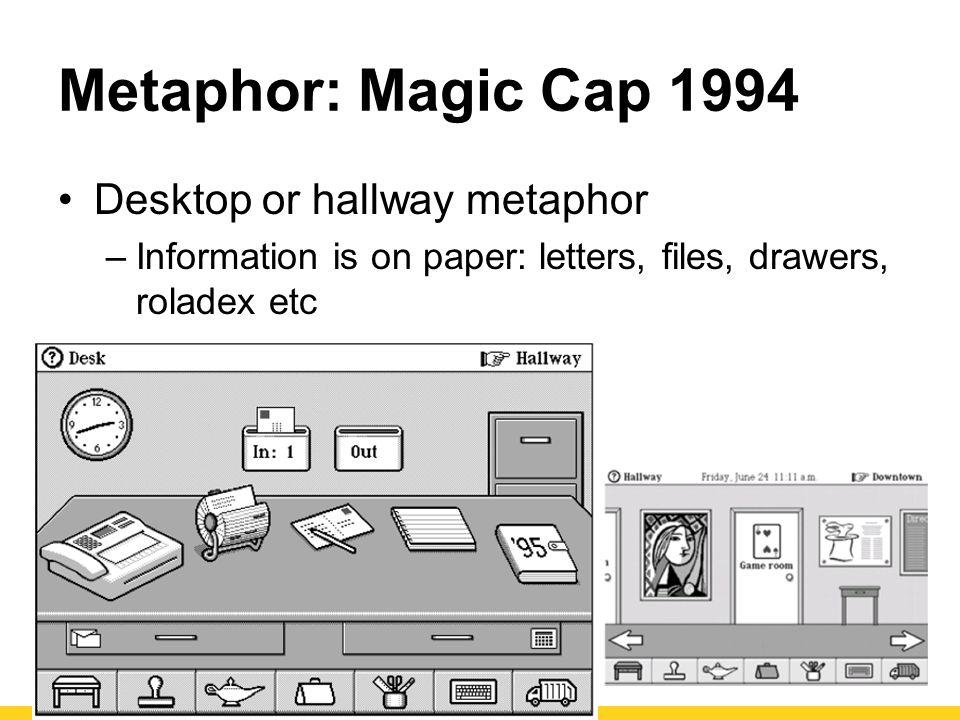 Metaphor: Magic Cap 1994 Desktop or hallway metaphor –Information is on paper: letters, files, drawers, roladex etc