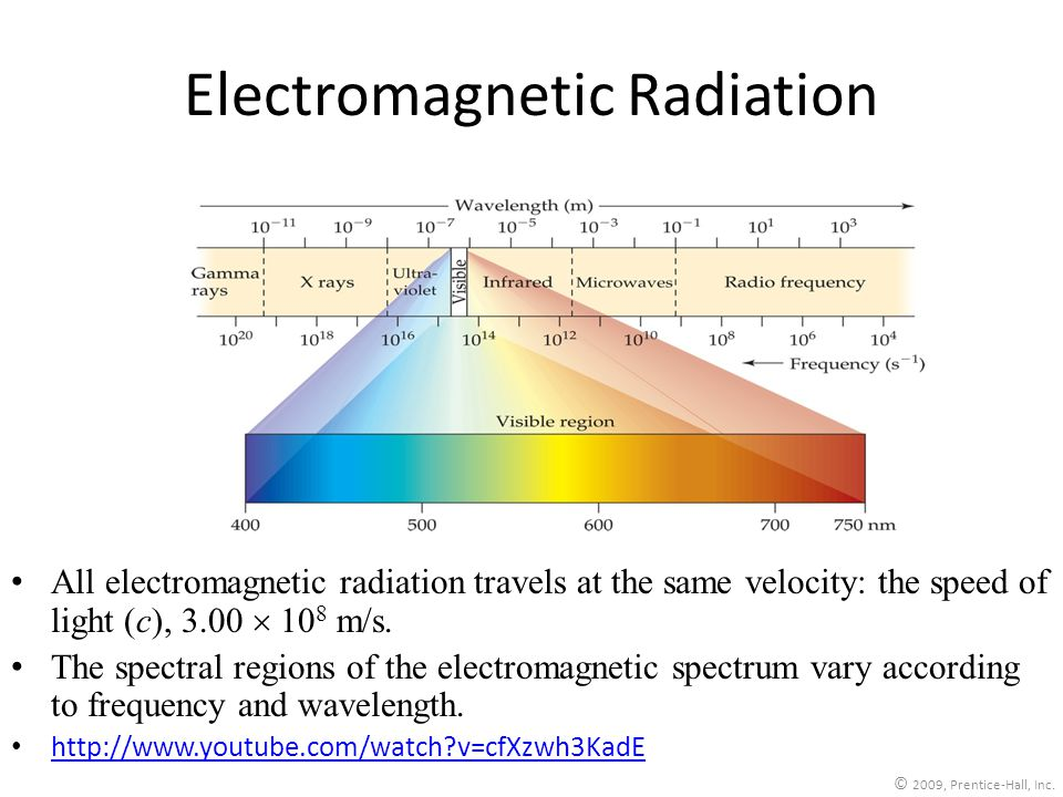 © 2009, Prentice-Hall, Inc. Electromagnetic Radiation All electromagnetic radiation travels at the same velocity: the speed of light (c), 3.00  10 8