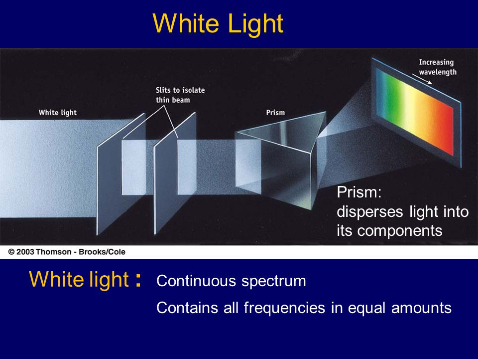 White Light White light : Continuous spectrum Contains all frequencies in equal amounts Prism: disperses light into its components