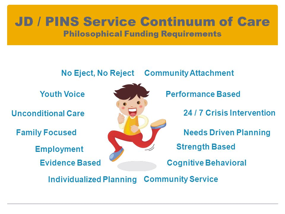 JD / PINS Service Continuum of Care Philosophical Funding Requirements Youth Voice No Eject, No Reject Performance Based 24 / 7 Crisis Intervention Unconditional Care Family FocusedNeeds Driven Planning Strength Based Individualized Planning Employment Community Service Community Attachment Cognitive BehavioralEvidence Based