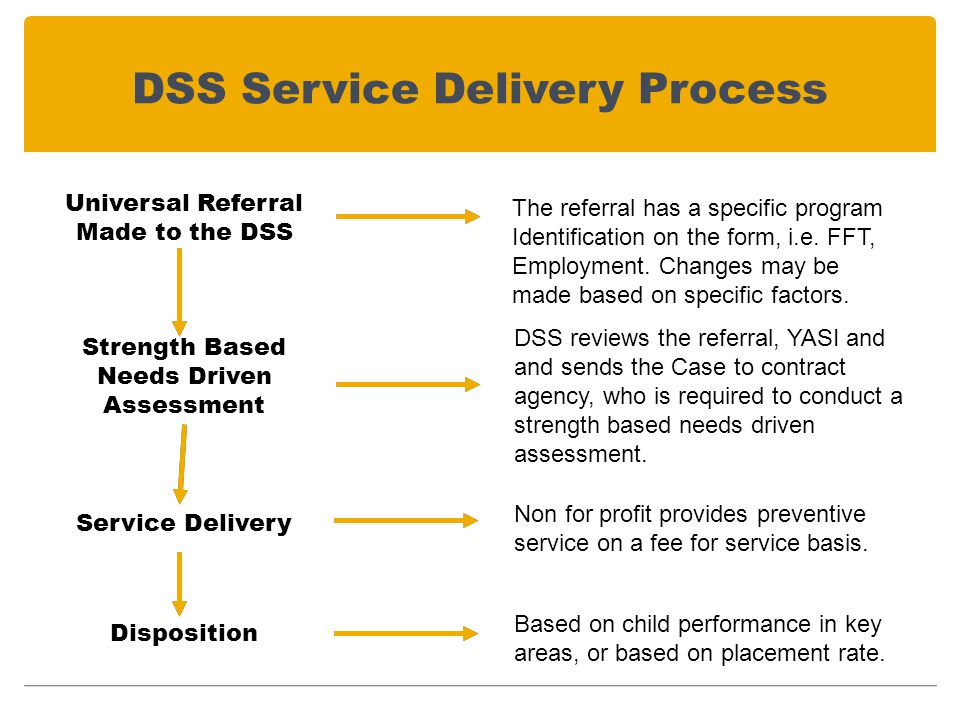 DSS Service Delivery Process Universal Referral Made to the DSS The referral has a specific program Identification on the form, i.e.