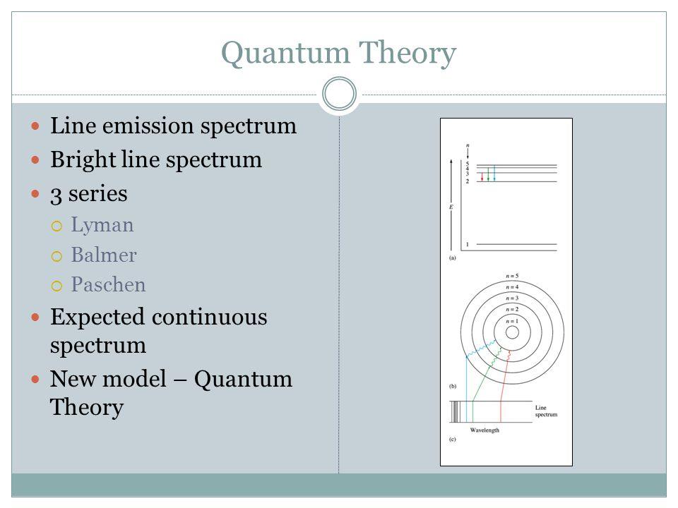 Quantum Theory Line emission spectrum Bright line spectrum 3 series  Lyman  Balmer  Paschen Expected continuous spectrum New model – Quantum Theory