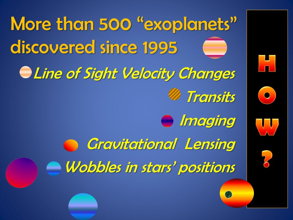 More than 500 exoplanets discovered since 1995 Line of Sight Velocity Changes TransitsImaging Gravitational Lensing Wobbles in stars' positions