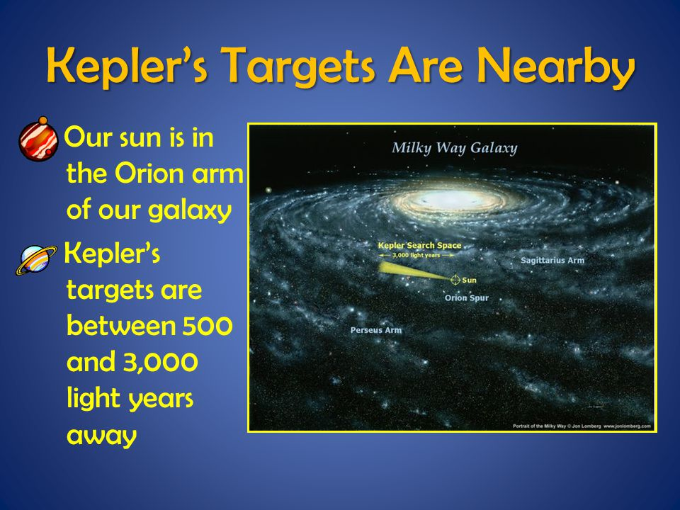 Kepler's Targets Are Nearby Our sun is in the Orion arm of our galaxy Kepler's targets are between 500 and 3,000 light years away