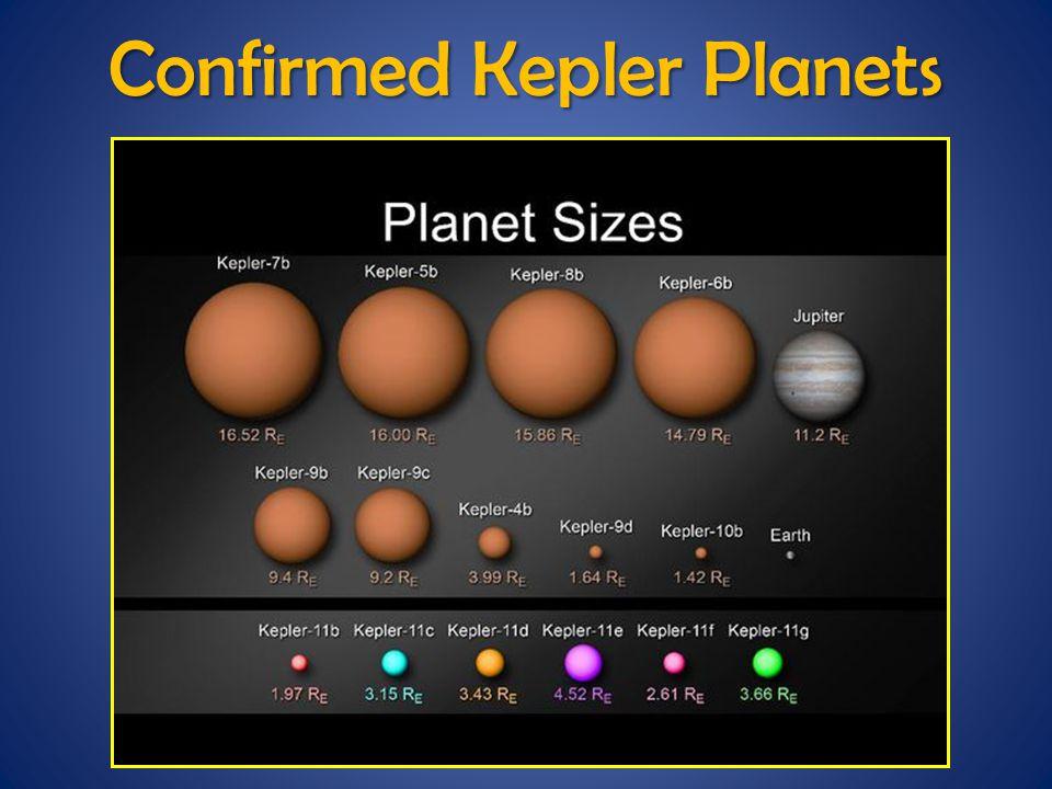 Confirmed Kepler Planets