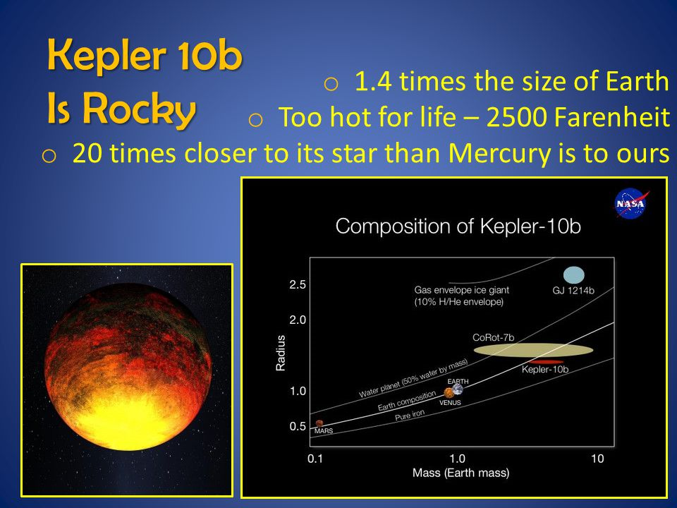 Kepler 10b Is Rocky o 1.4 times the size of Earth o Too hot for life – 2500 Farenheit o 20 times closer to its star than Mercury is to ours