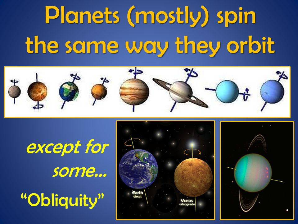 Planets (mostly) spin the same way they orbit except for some… Obliquity