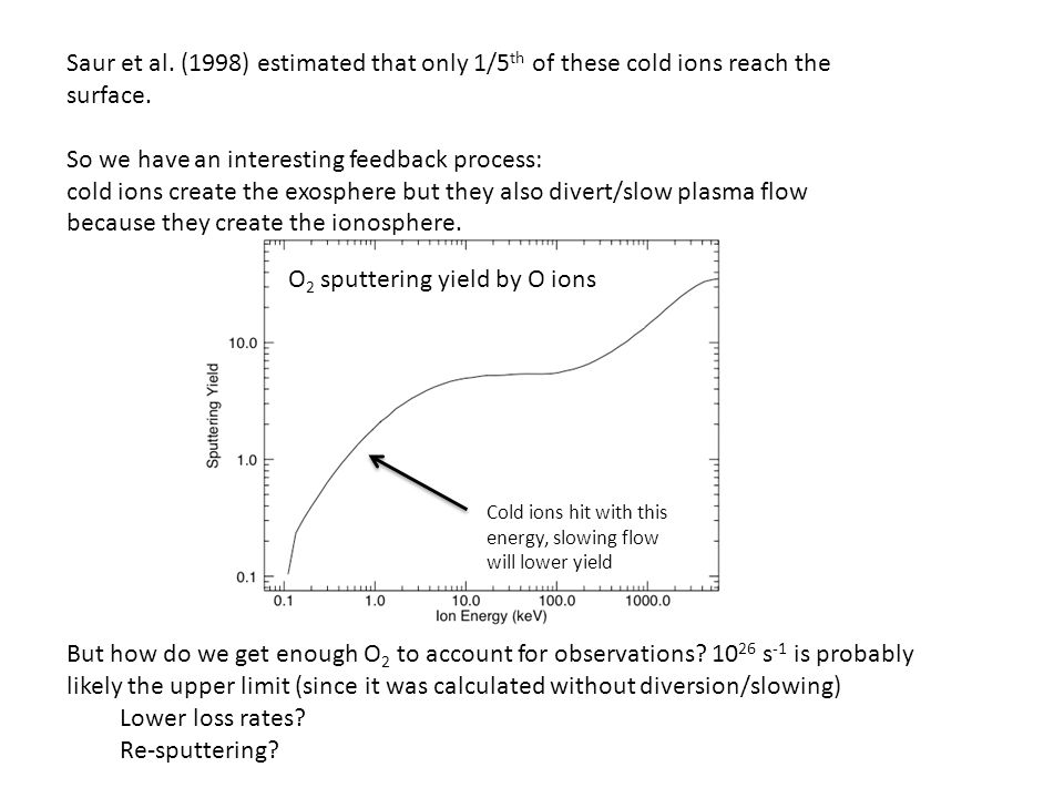 Saur et al. (1998) estimated that only 1/5 th of these cold ions reach the surface. So we have an interesting feedback process: cold ions create the e